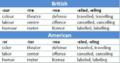 USA-UK English.png
