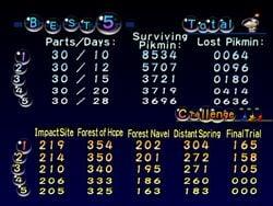 Pikmin high scores.jpg