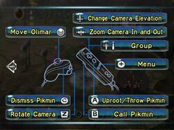 The controls menu in New Play Control! Pikmin.