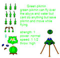 Green pikmin.png