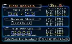 Final Analysis screen in Pikmin.
